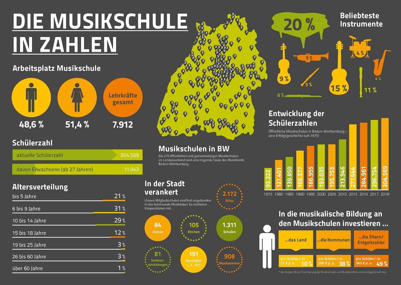 lvdm_infografik